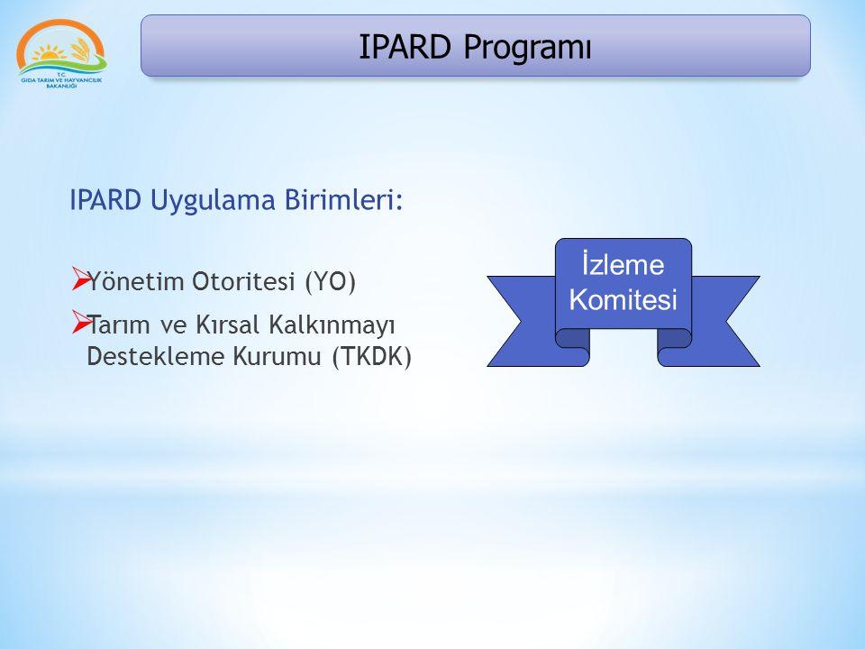 IPARD Uygulama Birimleri:  Yönetim Otoritesi (YO)  Tarım ve Kırsal Kalkınmayı Destekleme Kurumu (TKDK) İzleme Komitesi