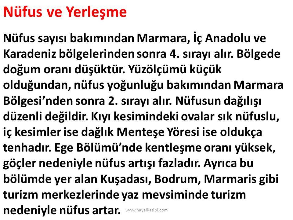 Nüfus ve Yerleşme Nüfus sayısı bakımından Marmara, İç Anadolu ve Karadeniz bölgelerinden sonra 4. sırayı alır. Bölgede doğum oranı düşüktür. Yüzölçümü