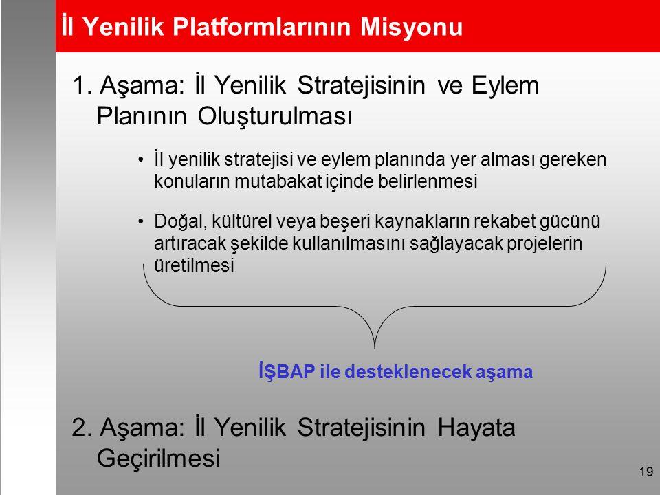 19 İl Yenilik Platformlarının Misyonu 1. Aşama: İl Yenilik Stratejisinin ve Eylem Planının Oluşturulması İl yenilik stratejisi ve eylem planında yer a