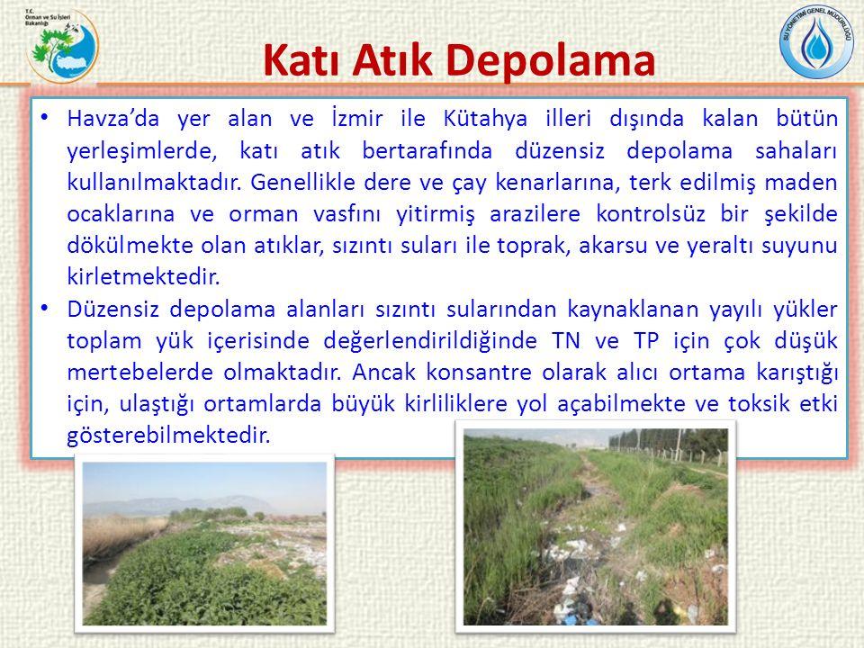 Katı Atık Depolama Havza'da yer alan ve İzmir ile Kütahya illeri dışında kalan bütün yerleşimlerde, katı atık bertarafında düzensiz depolama sahaları kullanılmaktadır.
