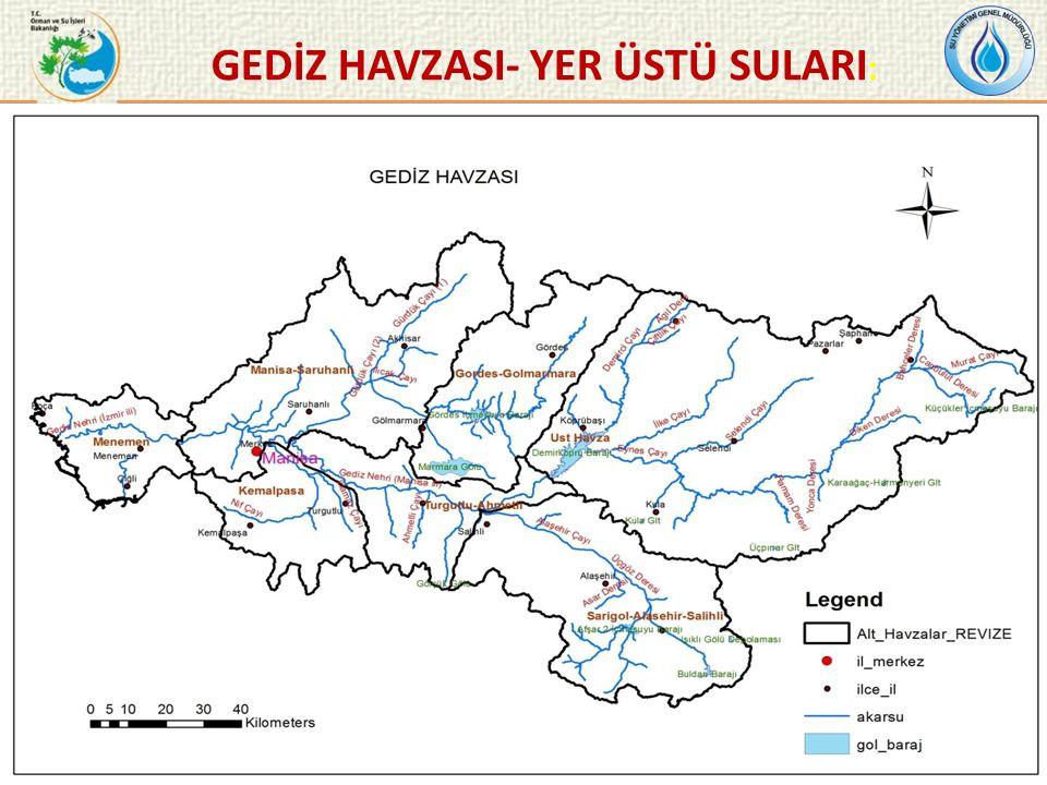 Alaşehir Çayı Alt Havzası Sanayi Tesisleri