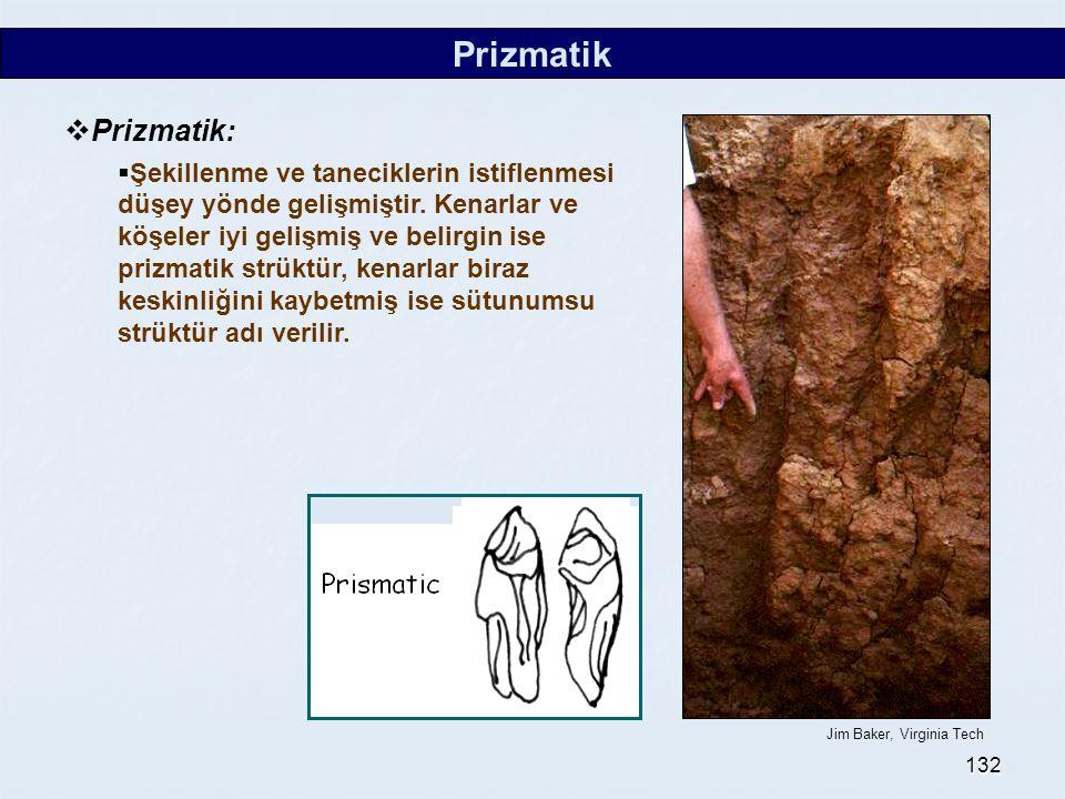 132 Prizmatik  Prizmatik:  Şekillenme ve taneciklerin istiflenmesi düşey yönde gelişmiştir. Kenarlar ve köşeler iyi gelişmiş ve belirgin ise prizmat