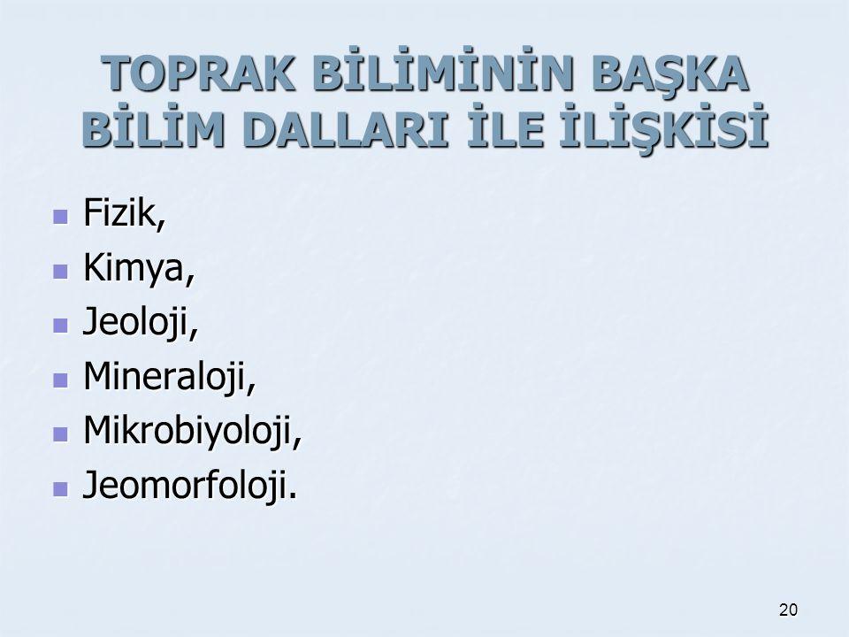 TOPRAK BİLİMİNİN BAŞKA BİLİM DALLARI İLE İLİŞKİSİ Fizik, Fizik, Kimya, Kimya, Jeoloji, Jeoloji, Mineraloji, Mineraloji, Mikrobiyoloji, Mikrobiyoloji, Jeomorfoloji.