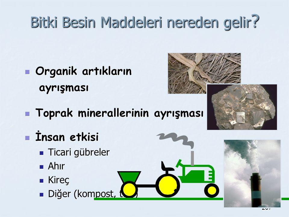 Bitki Besin Maddeleri nereden gelir ? Organik artıkların Organik artıkların ayrışması ayrışması Toprak minerallerinin ayrışması Toprak minerallerinin