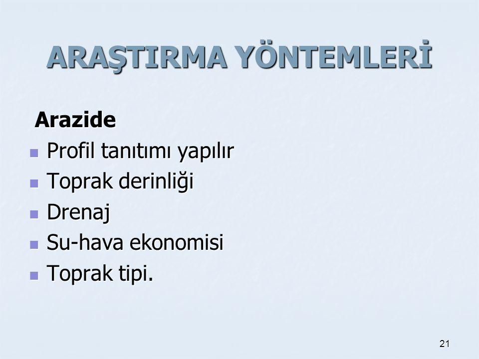 ARAŞTIRMA YÖNTEMLERİ Arazide Arazide Profil tanıtımı yapılır Profil tanıtımı yapılır Toprak derinliği Toprak derinliği Drenaj Drenaj Su-hava ekonomisi Su-hava ekonomisi Toprak tipi.