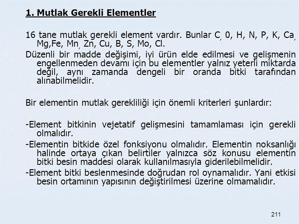 211 1. Mutlak Gerekli Elementler 16 tane mutlak gerekli element vardır. Bunlar C, 0, H, N, P, K, Ca, Mg,Fe, Mn, Zn, Cu, B, S, Mo, Cl. Düzenli bir madd