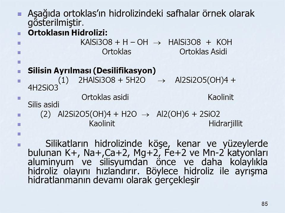 Aşağıda ortoklas'ın hidrolizindeki safhalar örnek olarak gösterilmiştir.