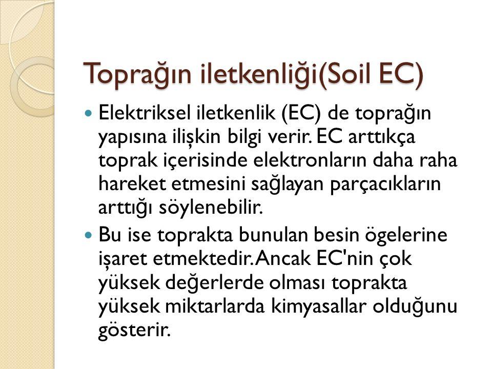 Topra ğ ın iletkenli ğ i(Soil EC) Elektriksel iletkenlik (EC) de topra ğ ın yapısına ilişkin bilgi verir.