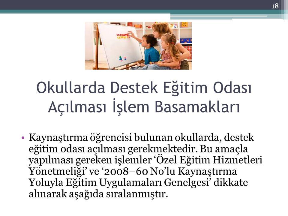 Okullarda Destek Eğitim Odası Açılması İşlem Basamakları Kaynaştırma öğrencisi bulunan okullarda, destek eğitim odası açılması gerekmektedir. Bu amaçl