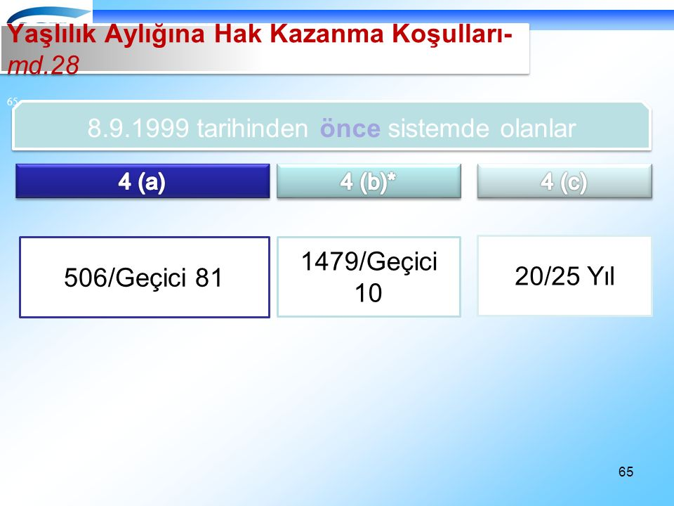 65 8.9.1999 tarihinden önce sistemde olanlar 20/25 Yıl 506/Geçici 81 1479/Geçici 10