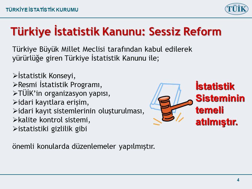 TÜRKİYE İSTATİSTİK KURUMU Türkiye Büyük Millet Meclisi tarafından kabul edilerek yürürlüğe giren Türkiye İstatistik Kanunu ile;  İstatistik Konseyi,  Resmi İstatistik Programı,  TÜİK'in organizasyon yapısı,  idari kayıtlara erişim,  idari kayıt sistemlerinin oluşturulması,  kalite kontrol sistemi,  istatistiki gizlilik gibi önemli konularda düzenlemeler yapılmıştır.