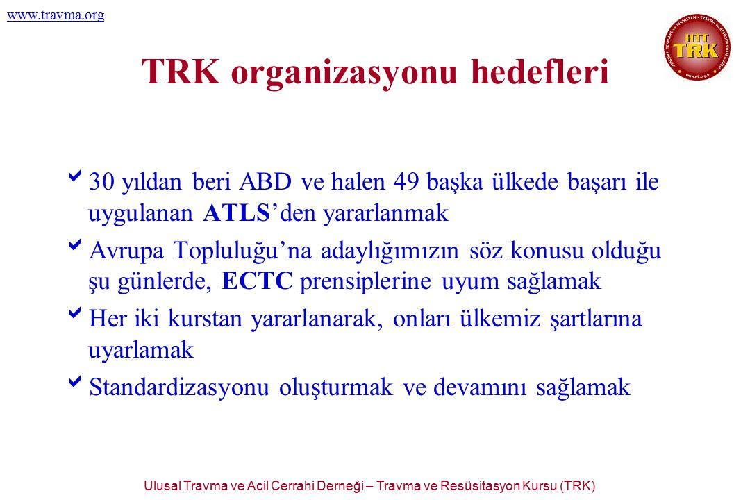 Ulusal Travma ve Acil Cerrahi Derneği – Travma ve Resüsitasyon Kursu (TRK) www.travma.org TRK organizasyonu hedefleri  30 yıldan beri ABD ve halen 49