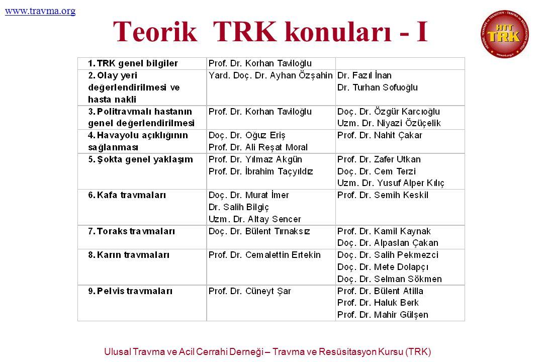 Ulusal Travma ve Acil Cerrahi Derneği – Travma ve Resüsitasyon Kursu (TRK) www.travma.org Teorik TRK konuları - I