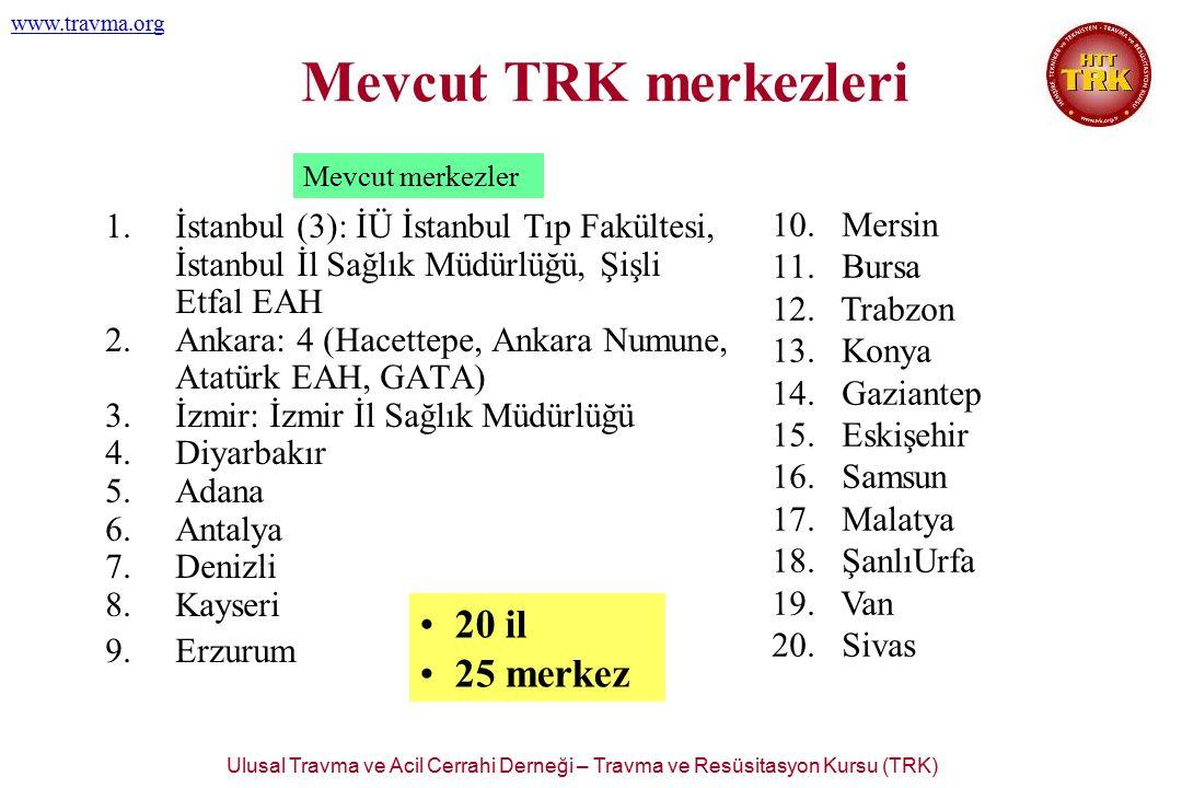Ulusal Travma ve Acil Cerrahi Derneği – Travma ve Resüsitasyon Kursu (TRK) www.travma.org Mevcut TRK merkezleri 1.İstanbul (3): İÜ İstanbul Tıp Fakült