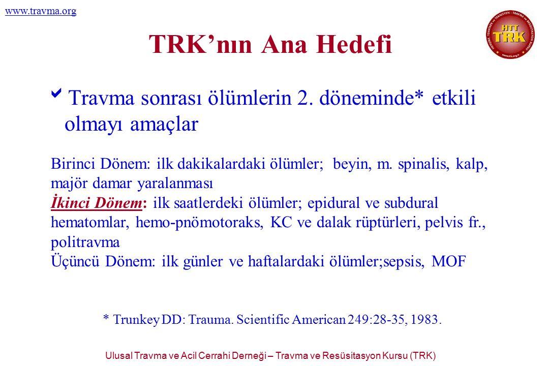 Ulusal Travma ve Acil Cerrahi Derneği – Travma ve Resüsitasyon Kursu (TRK) www.travma.org 11.