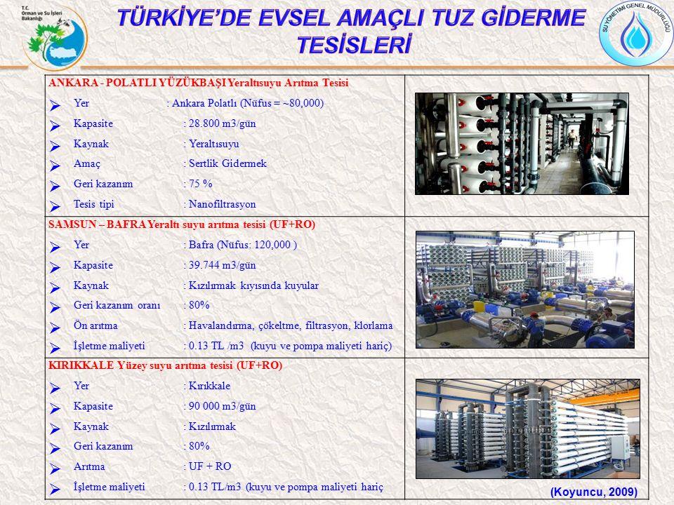 ANKARA - POLATLI YÜZÜKBAŞI Yeraltısuyu Arıtma Tesisi  Yer : Ankara Polatlı (Nüfus = ~80,000)  Kapasite: 28.800 m3/gün  Kaynak: Yeraltısuyu  Amaç: