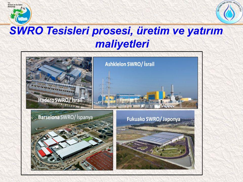SWRO Tesisleri prosesi, üretim ve yatırım maliyetleri