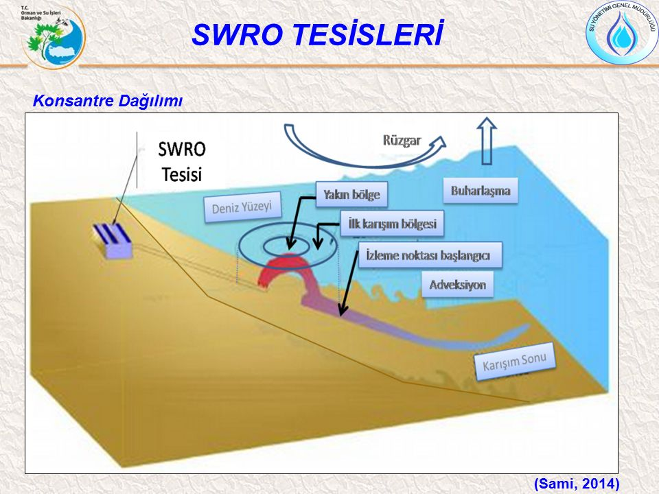 SWRO TESİSLERİ Konsantre Dağılımı (Sami, 2014)