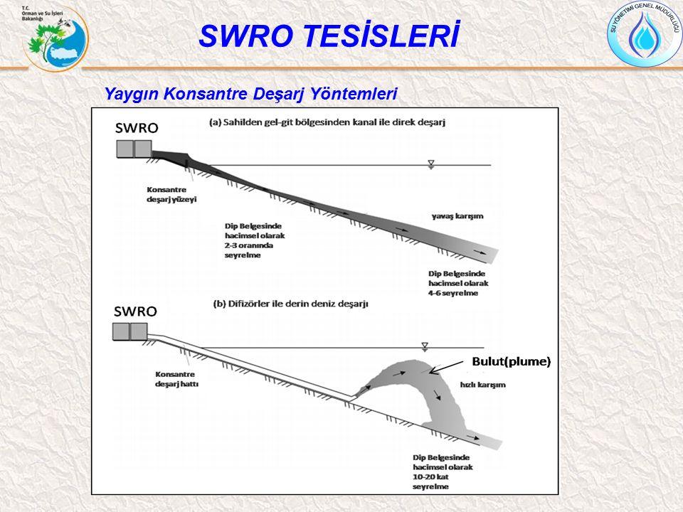 Yaygın Konsantre Deşarj Yöntemleri SWRO TESİSLERİ