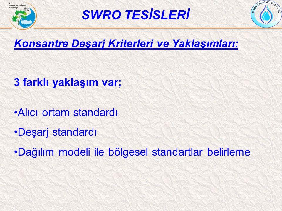 SWRO TESİSLERİ Konsantre Deşarj Kriterleri ve Yaklaşımları: 3 farklı yaklaşım var; Alıcı ortam standardı Deşarj standardı Dağılım modeli ile bölgesel
