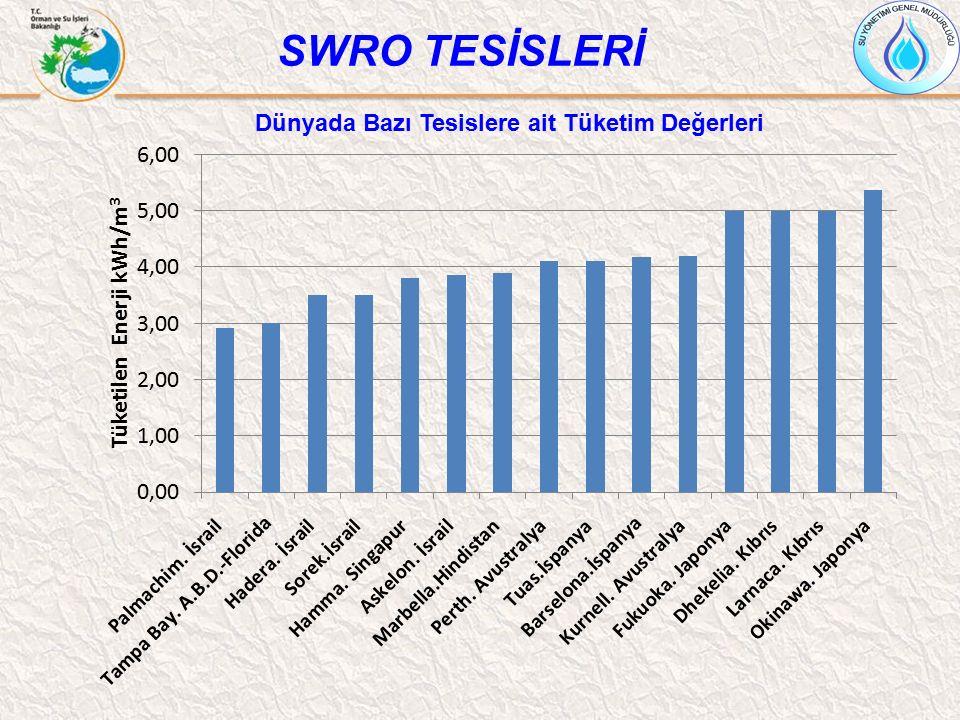 SWRO TESİSLERİ Dünyada Bazı Tesislere ait Tüketim Değerleri