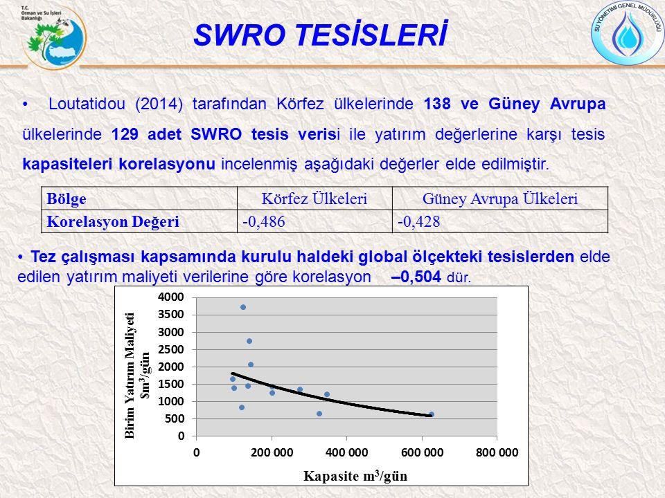 SWRO TESİSLERİ Loutatidou (2014) tarafından Körfez ülkelerinde 138 ve Güney Avrupa ülkelerinde 129 adet SWRO tesis verisi ile yatırım değerlerine karş