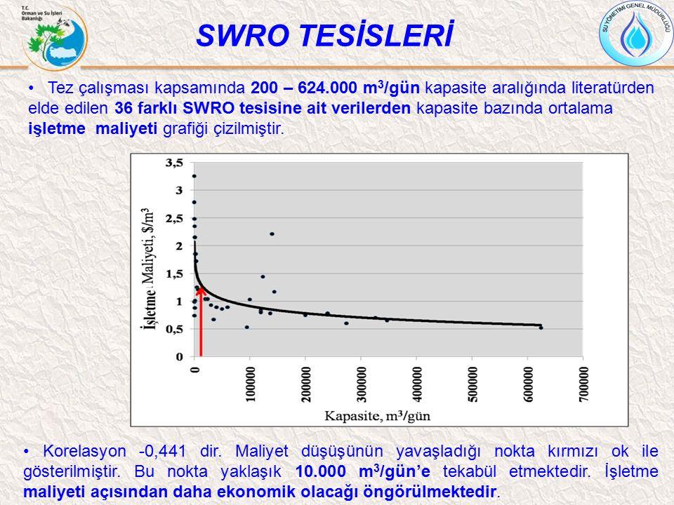 Tez çalışması kapsamında 200 – 624.000 m 3 /gün kapasite aralığında literatürden elde edilen 36 farklı SWRO tesisine ait verilerden kapasite bazında o