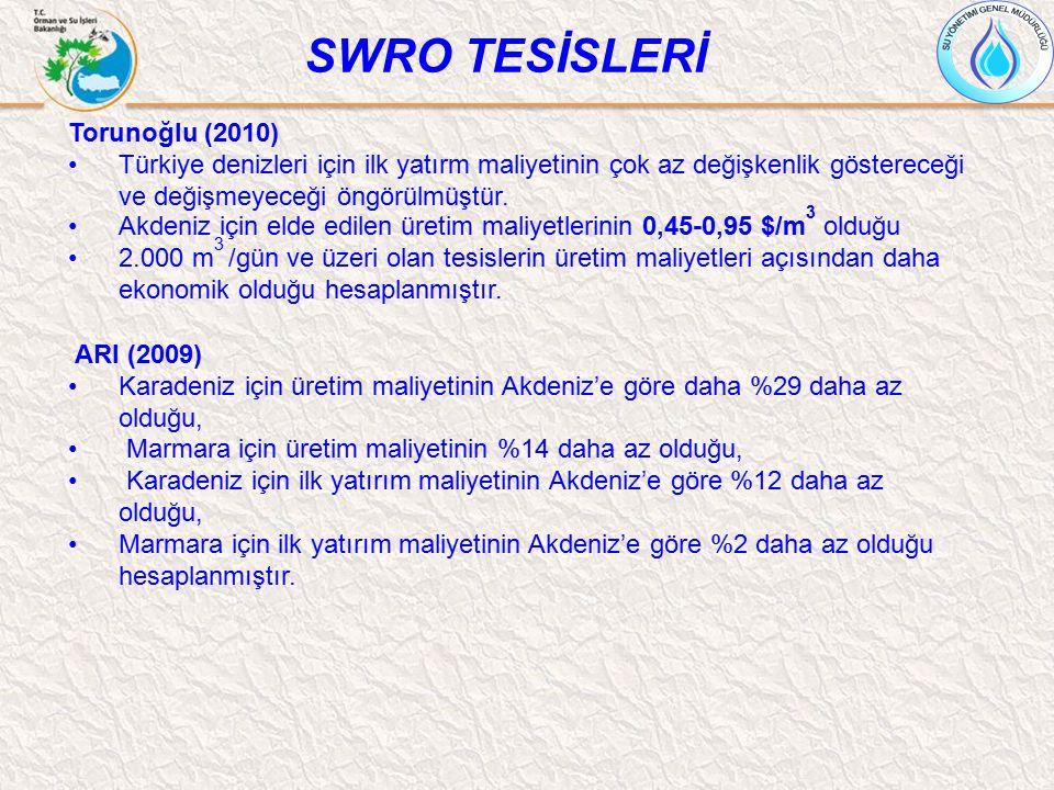Torunoğlu (2010) Türkiye denizleri için ilk yatırm maliyetinin çok az değişkenlik göstereceği ve değişmeyeceği öngörülmüştür. Akdeniz için elde edilen