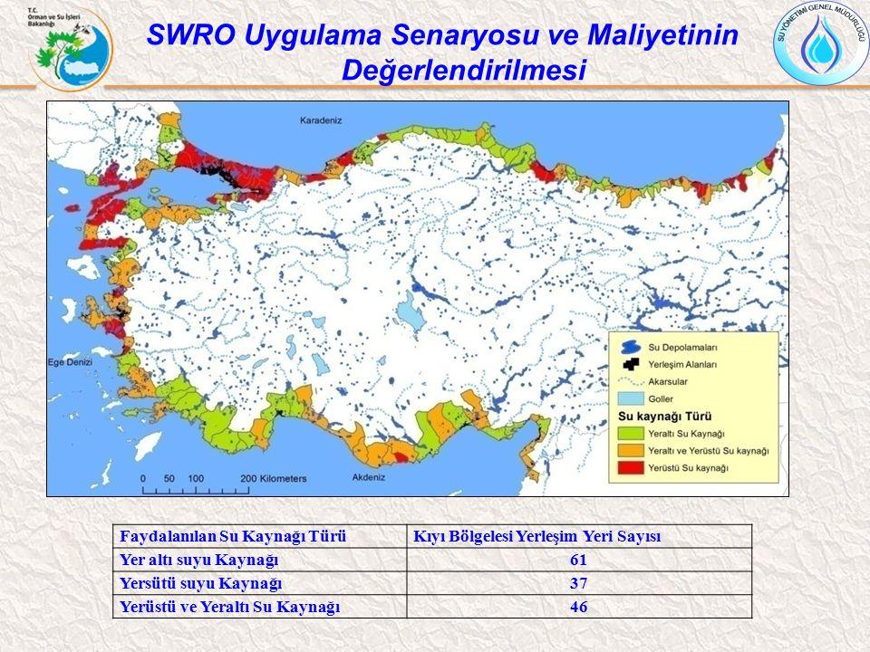 Faydalanılan Su Kaynağı TürüKıyı Bölgelesi Yerleşim Yeri Sayısı Yer altı suyu Kaynağı61 Yersütü suyu Kaynağı37 Yerüstü ve Yeraltı Su Kaynağı46 SWRO Uy