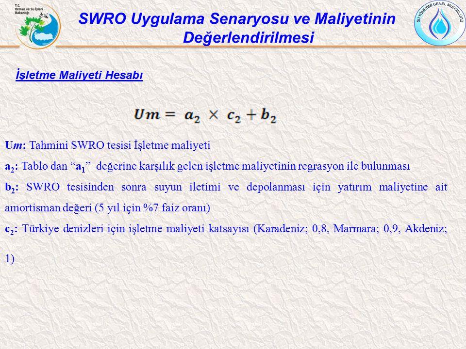 """Um: Tahmini SWRO tesisi İşletme maliyeti a 2 : Tablo dan """"a 1 """" değerine karşılık gelen işletme maliyetinin regrasyon ile bulunması b 2 : SWRO tesisin"""