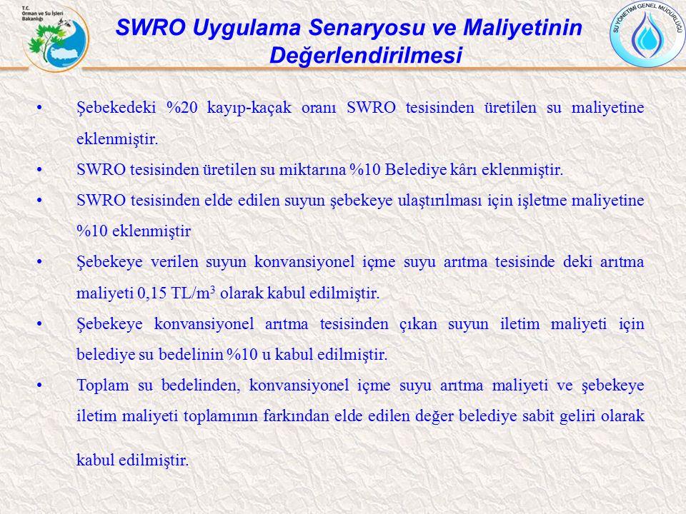 Şebekedeki %20 kayıp-kaçak oranı SWRO tesisinden üretilen su maliyetine eklenmiştir. SWRO tesisinden üretilen su miktarına %10 Belediye kârı eklenmişt
