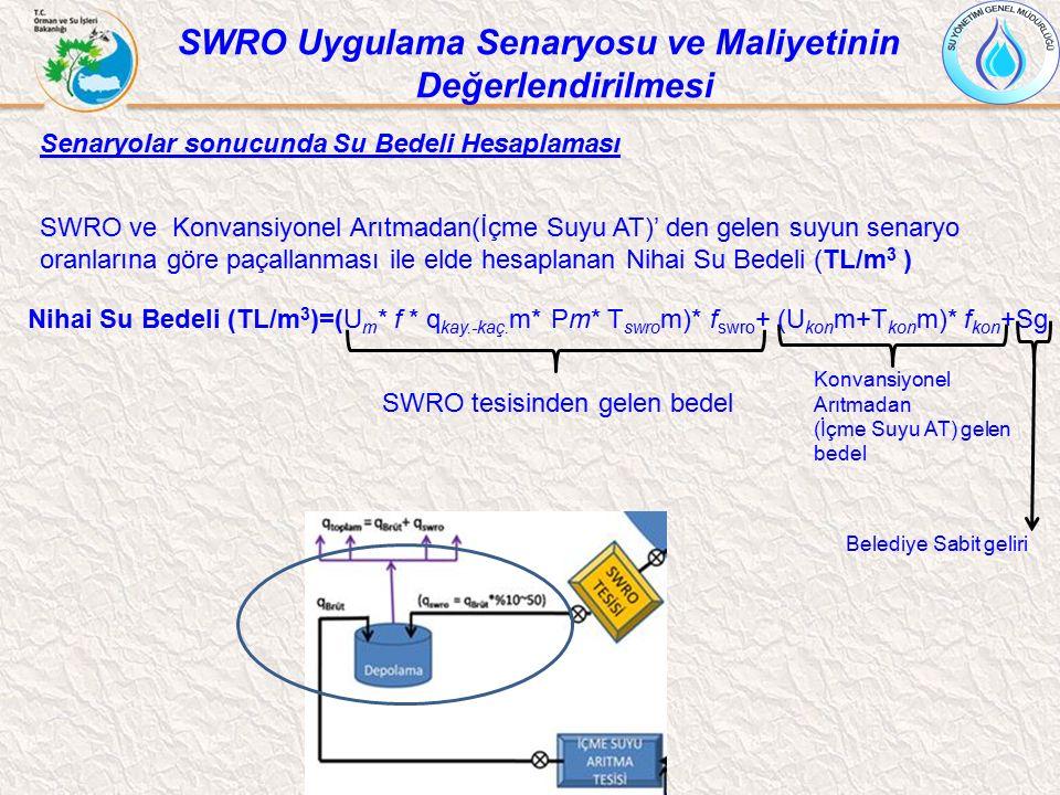 Senaryolar sonucunda Su Bedeli Hesaplaması SWRO ve Konvansiyonel Arıtmadan(İçme Suyu AT)' den gelen suyun senaryo oranlarına göre paçallanması ile eld