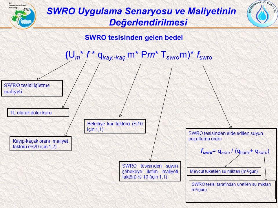(U m * f * q kay.-kaç. m* Pm* T swro m)* f swro SWRO tesisi işletme maliyeti TL olarak dolar kuru Kayıp-kaçak oranı maliyeti faktörü (%20 için 1,2) Be