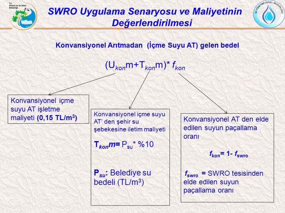 Konvansiyonel Arıtmadan (İçme Suyu AT) gelen bedel (U kon m+T kon m)* f kon Konvansiyonel içme suyu AT işletme maliyeti (0,15 TL/m 3 ) Konvansiyonel i