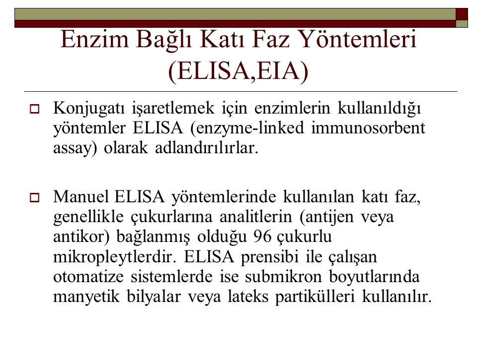 Enzim Bağlı Katı Faz Yöntemleri (ELISA,EIA)  Konjugatı işaretlemek için enzimlerin kullanıldığı yöntemler ELISA (enzyme-linked immunosorbent assay) olarak adlandırılırlar.