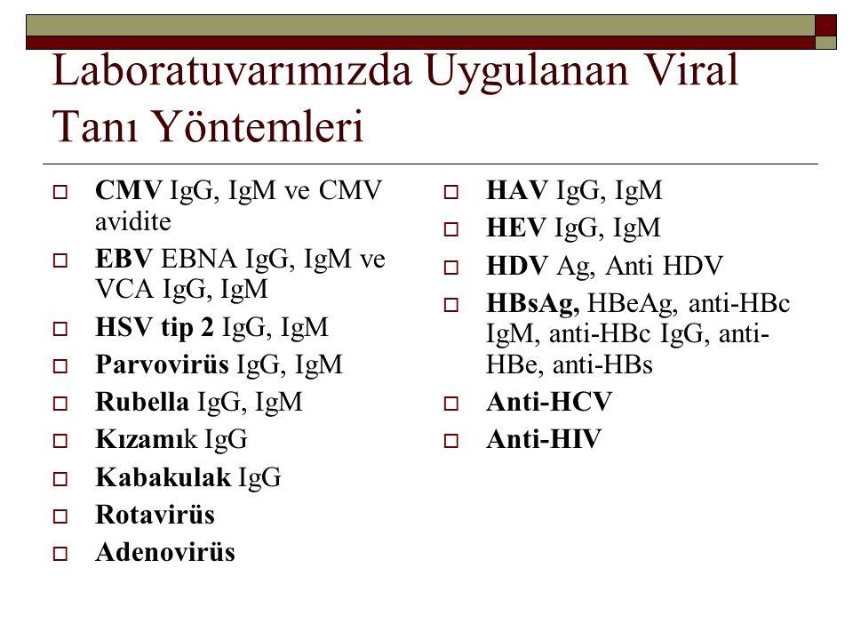 Laboratuvarımızda Uygulanan Viral Tanı Yöntemleri  CMV IgG, IgM ve CMV avidite  EBV EBNA IgG, IgM ve VCA IgG, IgM  HSV tip 2 IgG, IgM  Parvovirüs IgG, IgM  Rubella IgG, IgM  Kızamık IgG  Kabakulak IgG  Rotavirüs  Adenovirüs  HAV IgG, IgM  HEV IgG, IgM  HDV Ag, Anti HDV  HBsAg, HBeAg, anti-HBc IgM, anti-HBc IgG, anti- HBe, anti-HBs  Anti-HCV  Anti-HIV