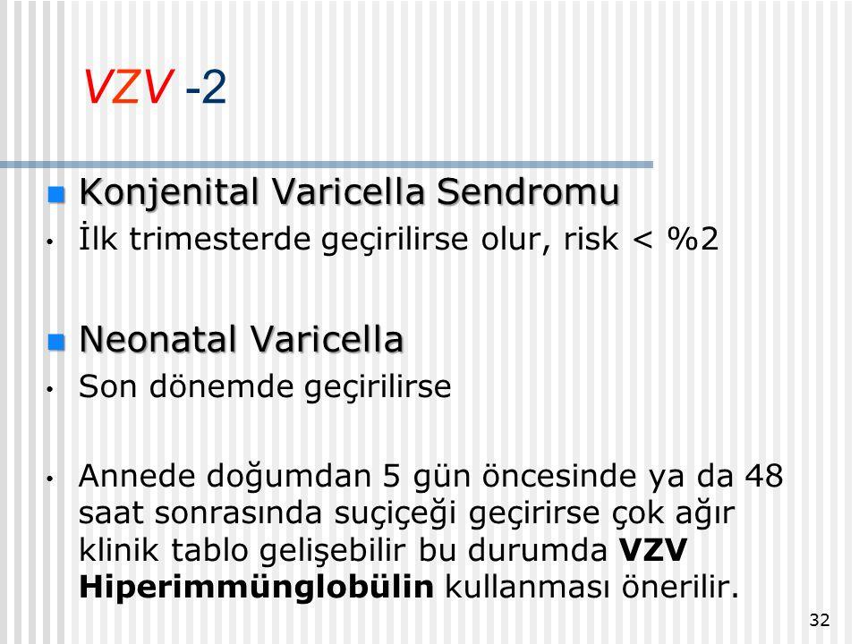 VZV -2 Konjenital Varicella Sendromu Konjenital Varicella Sendromu İlk trimesterde geçirilirse olur, risk < %2 Neonatal Varicella Neonatal Varicella Son dönemde geçirilirse Annede doğumdan 5 gün öncesinde ya da 48 saat sonrasında suçiçeği geçirirse çok ağır klinik tablo gelişebilir bu durumda VZV Hiperimmünglobülin kullanması önerilir.