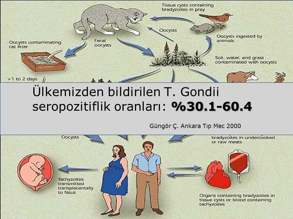 8 %30.1-60.4 Ülkemizden bildirilen T. Gondii seropozitiflik oranları: %30.1-60.4 Güngör Ç.