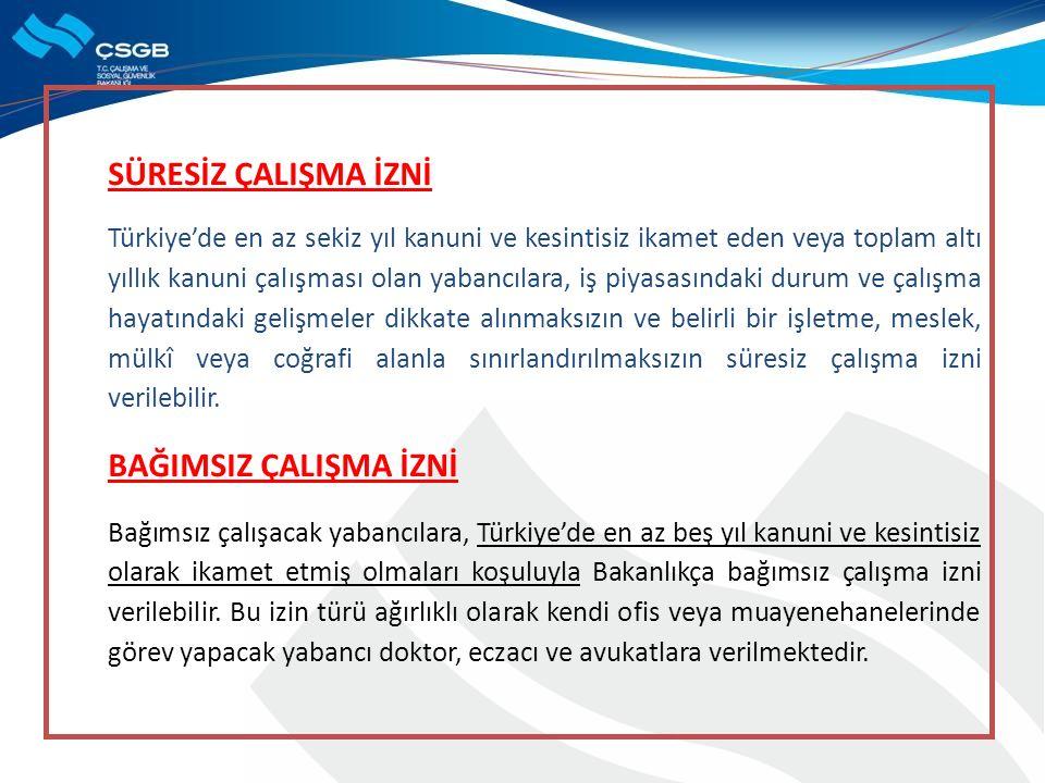SÜRESİZ ÇALIŞMA İZNİ Türkiye'de en az sekiz yıl kanuni ve kesintisiz ikamet eden veya toplam altı yıllık kanuni çalışması olan yabancılara, iş piyasasındaki durum ve çalışma hayatındaki gelişmeler dikkate alınmaksızın ve belirli bir işletme, meslek, mülkî veya coğrafi alanla sınırlandırılmaksızın süresiz çalışma izni verilebilir.
