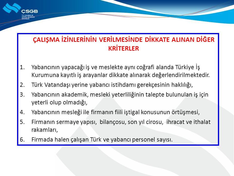 ÇALIŞMA İZİNLERİNİN VERİLMESİNDE DİKKATE ALINAN DİĞER KRİTERLER 1.Yabancının yapacağı iş ve meslekte aynı coğrafi alanda Türkiye İş Kurumuna kayıtlı i
