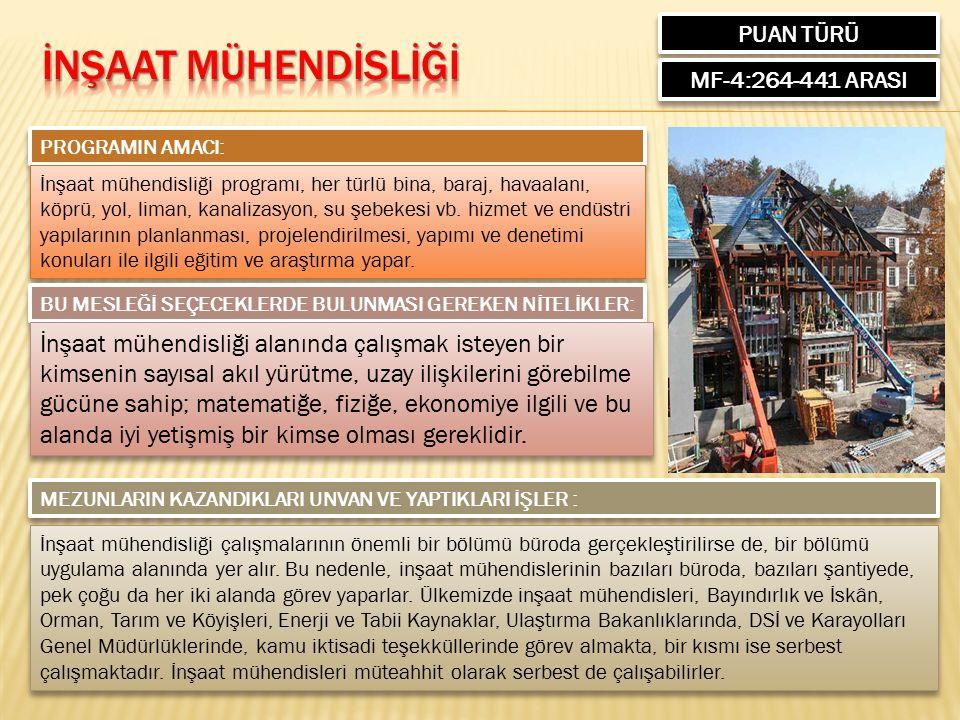 PUAN TÜRÜ MF-4:264-441 ARASI PROGRAMIN AMACI: İnşaat mühendisliği programı, her türlü bina, baraj, havaalanı, köprü, yol, liman, kanalizasyon, su şebekesi vb.
