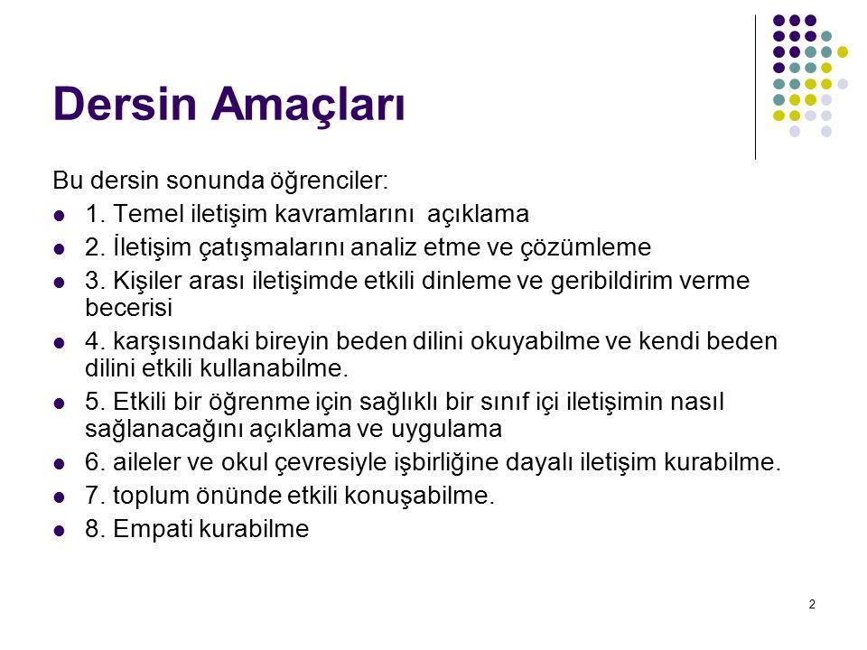 1 ETKİLİ İLETİŞİM Dr. Mustafa YAŞAR