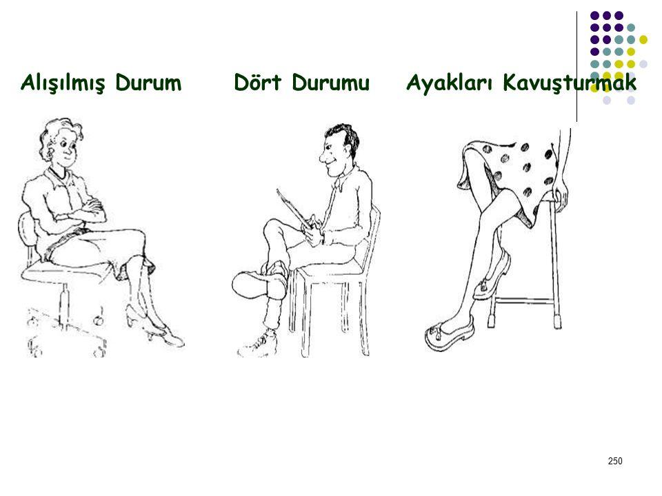 249 Kadınlar flört ettiklerini göstermek için 3 temel pozisyonu kullanırlar. Kadınlar flört ettiklerini göstermek için 3 temel pozisyonu kullanırlar.