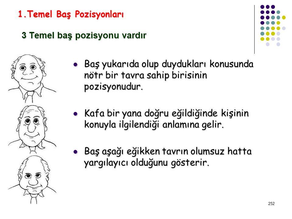 251 E) BAŞ HAREKETLERİ