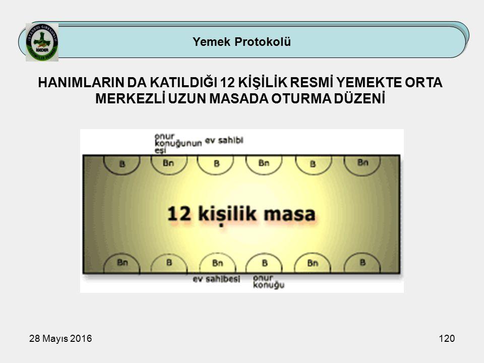 28 Mayıs 2016120 Yemek Protokolü HANIMLARIN DA KATILDIĞI 12 KİŞİLİK RESMİ YEMEKTE ORTA MERKEZLİ UZUN MASADA OTURMA DÜZENİ