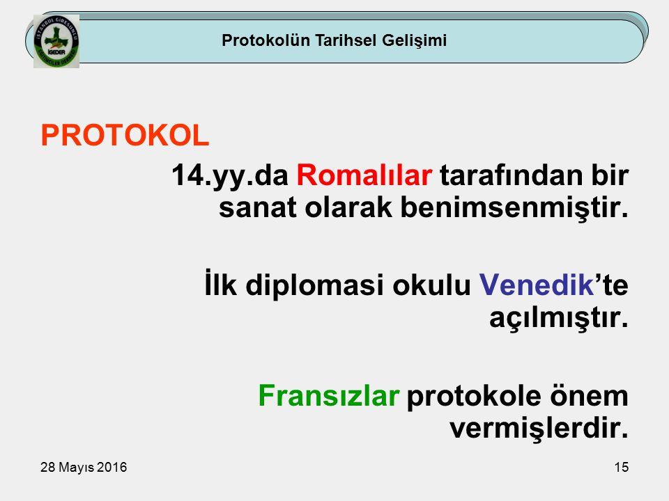 28 Mayıs 201615 PROTOKOL 14.yy.da Romalılar tarafından bir sanat olarak benimsenmiştir.