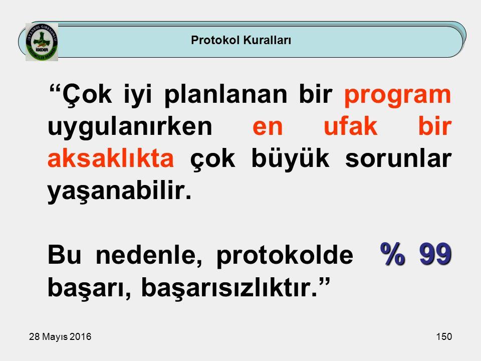 28 Mayıs 2016150 Protokol Kuralları Çok iyi planlanan bir program uygulanırken en ufak bir aksaklıkta çok büyük sorunlar yaşanabilir.