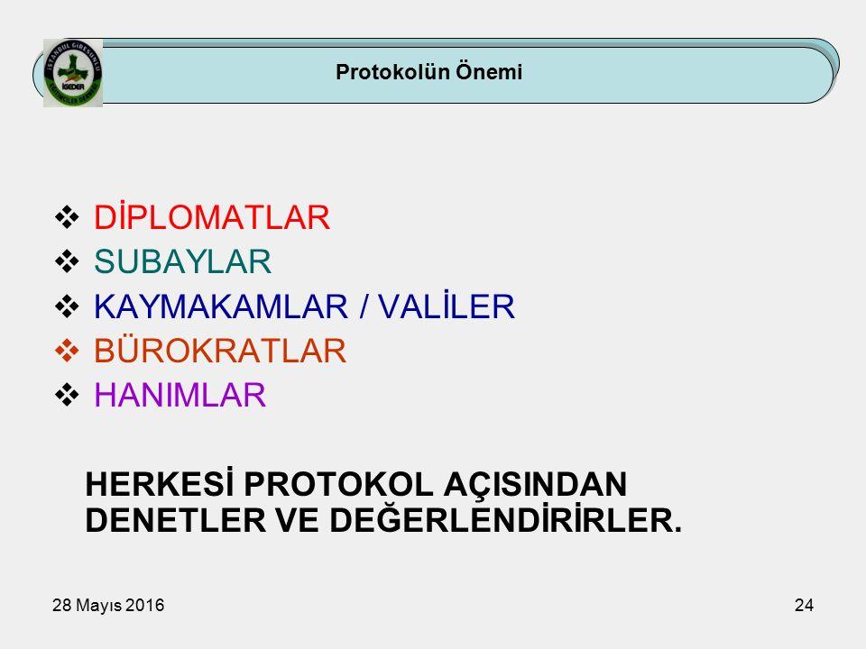 28 Mayıs 201624 Protokolün Önemi  DİPLOMATLAR  SUBAYLAR  KAYMAKAMLAR / VALİLER  BÜROKRATLAR  HANIMLAR HERKESİ PROTOKOL AÇISINDAN DENETLER VE DEĞERLENDİRİRLER.