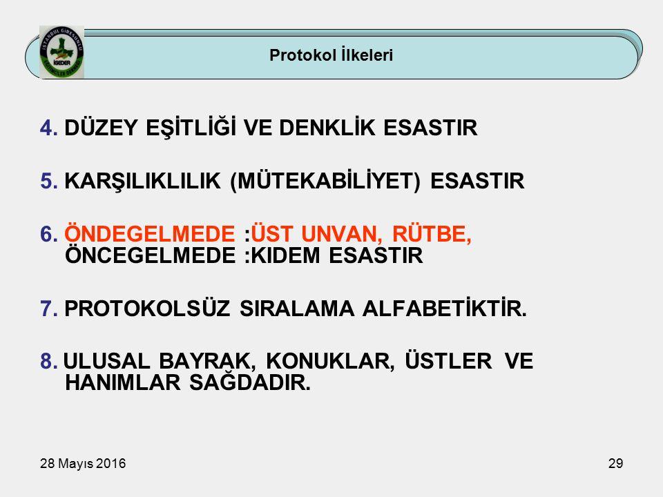 28 Mayıs 201629 Protokol İlkeleri 4. DÜZEY EŞİTLİĞİ VE DENKLİK ESASTIR 5.