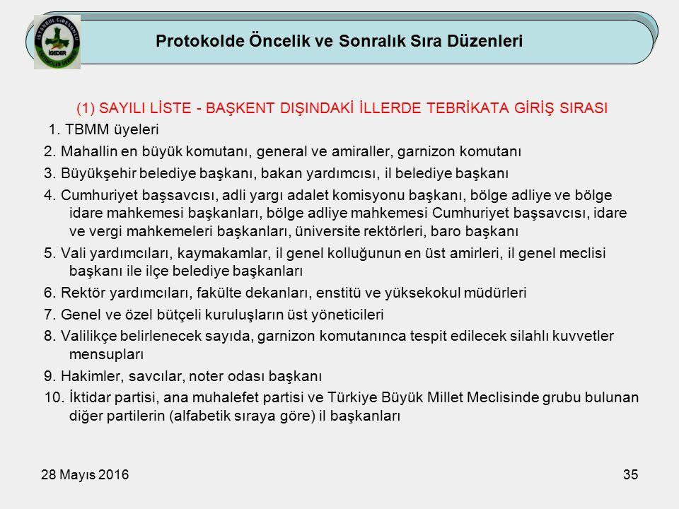 28 Mayıs 201635 (1) SAYILI LİSTE - BAŞKENT DIŞINDAKİ İLLERDE TEBRİKATA GİRİŞ SIRASI 1.